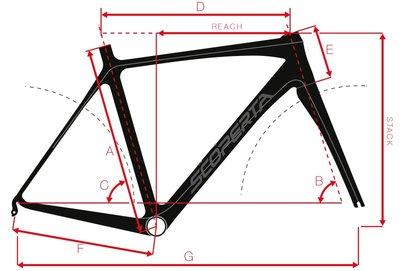 rsz_geometry